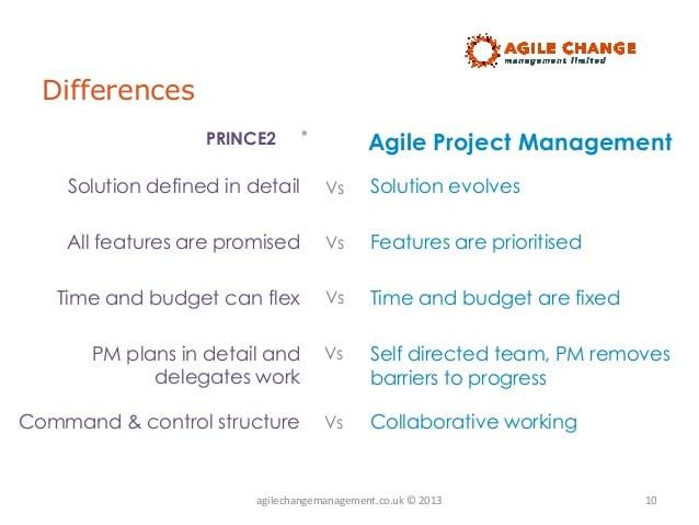 Agile vs Prince