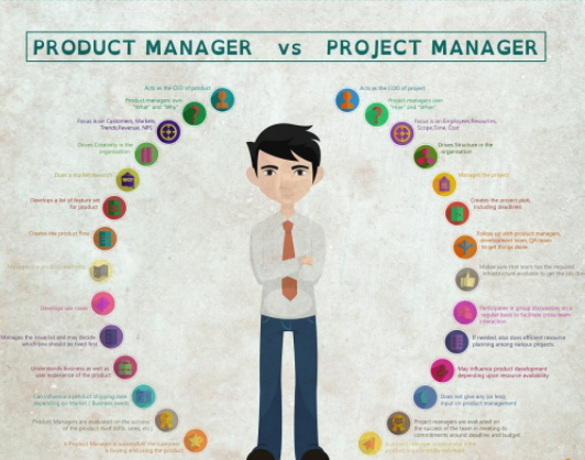 Product vs Project Manager: What's The Difference?