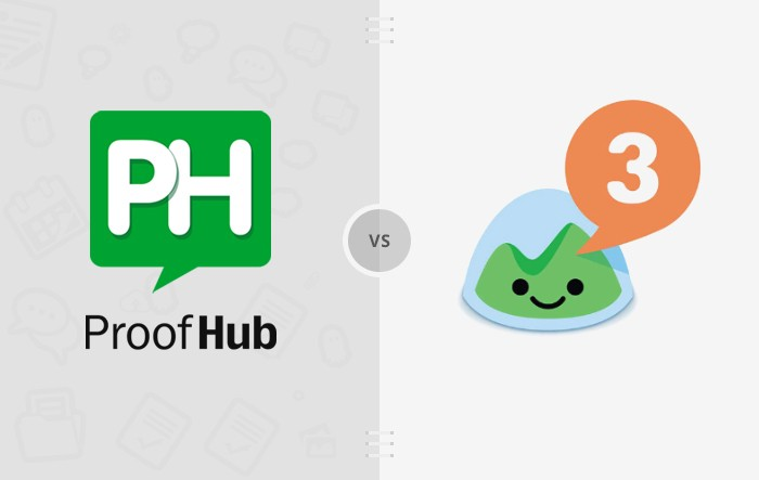 ProofHub vs Basecamp