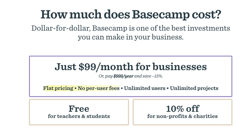 Basecamp Review- Pricing