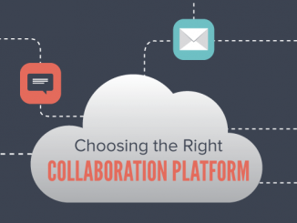 Different Types of Collaboration Platforms