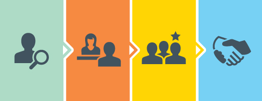 The Pros and Cons of HR Management Software for Small Businesses