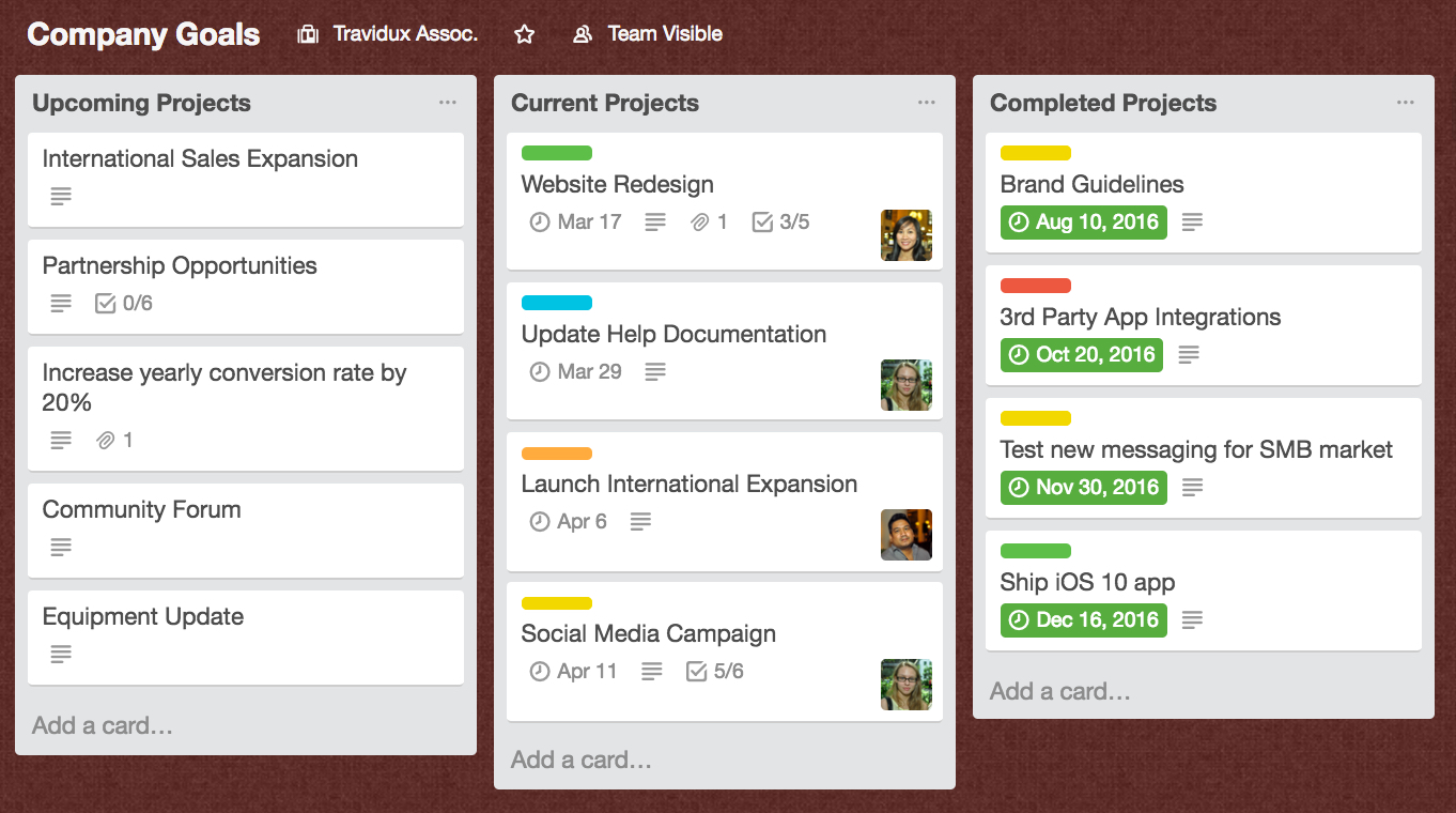 creating cards and boards on trello