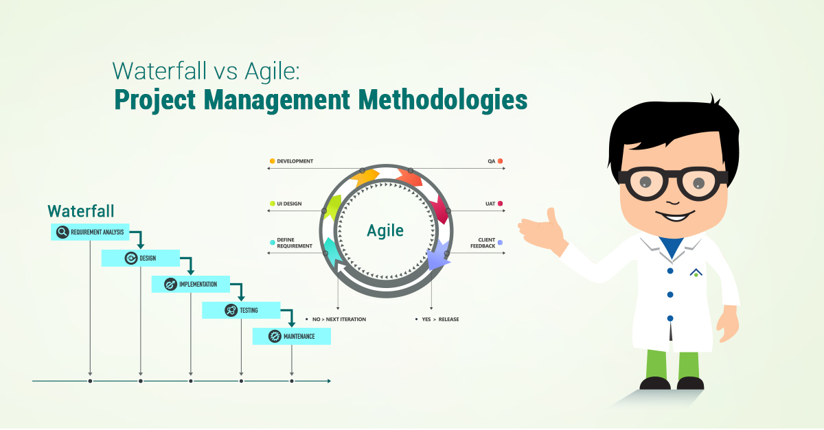 Waterfall Project Management Methodology vs Agile